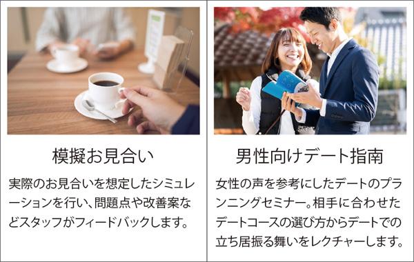 婚活セミナーの内容03